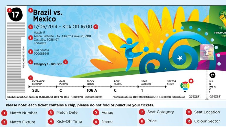 How To Book FIFA World Cup 2014 Brazil Last Minute Match Tickets At Websites